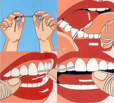 Foto de Datos acerca del uso del hilo dental